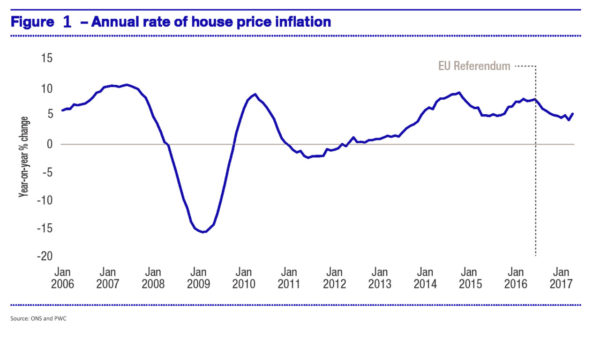 house-price-inflation-bath