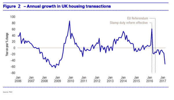 annual-growth-uk