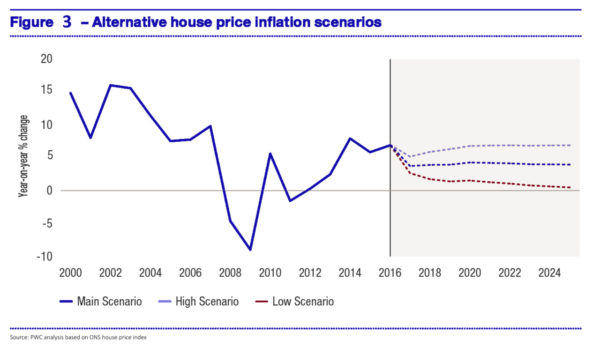 alternative-house-price-inflation-uk